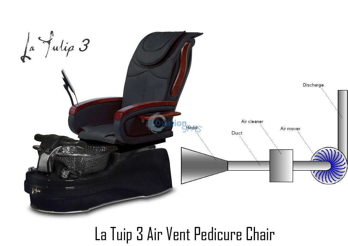 Exhaust Vented La Tulip 3 Pedicure Chair