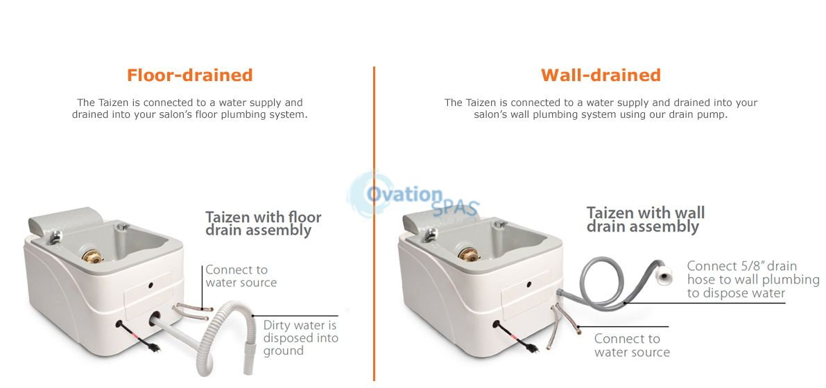 Taizen Portable Spa