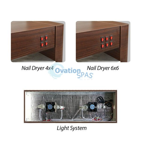 OS3 Nail Dryer Station 4x4